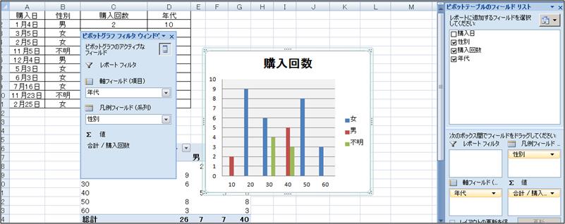 ピボットテーブルでグラフを設定してみよう。②