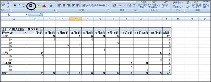 購入回数や年代別に表を変更してピボットテーブルを設定しよう。③