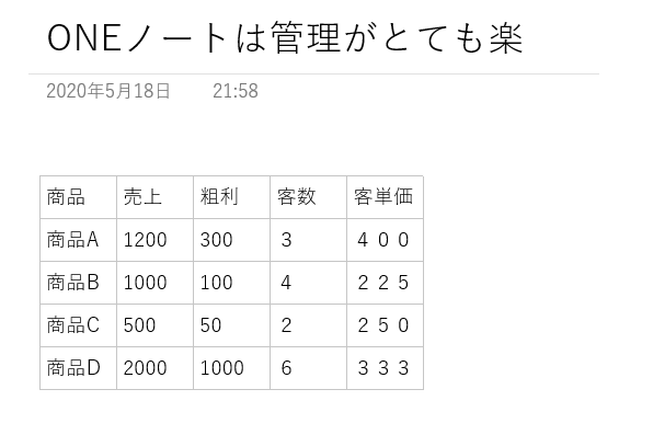 OneNote表に数字を入力しよう。