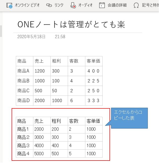 OneNoteエクセルで表をコピー。