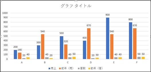 グラフデータラベル画像