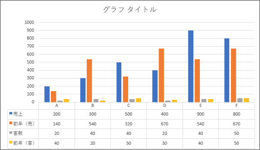グラフ下段数字入力完成画像