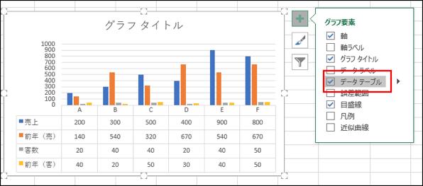 グラフデータテーブル選択画像