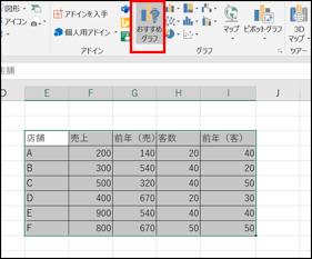 エクセル棒グラフの作成方法