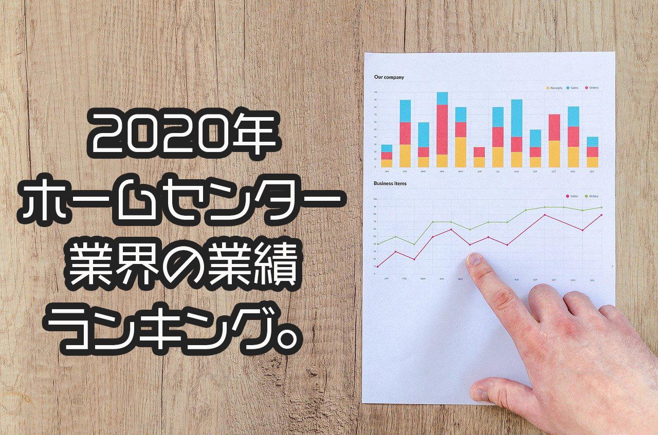 2020年ホームセンター業界の業績ランキング。