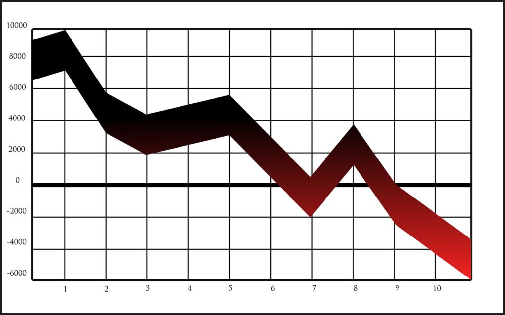 小売業でロスを削減する方法を説明します。