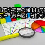 エクセルで小売業の強化カテゴリーをプロット(散布図)分析する方法