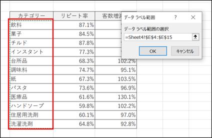 セルの値データラベル範囲選択