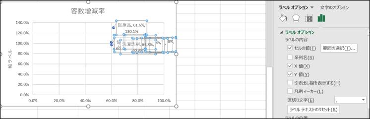 エクセル散布図ラベル重複画像