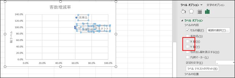 エクセルグラフラベルオプションY値とX値除外