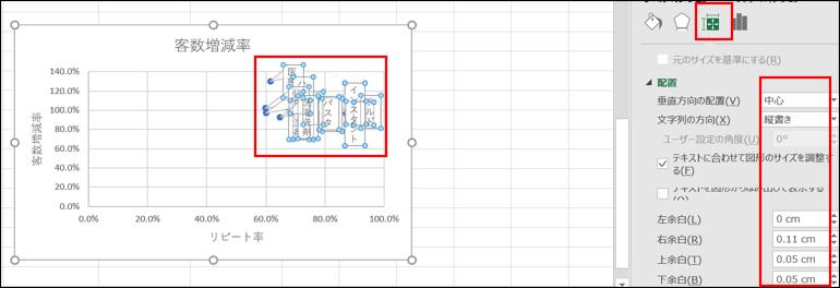 エクセル散布図ラベルの表示方法の変更