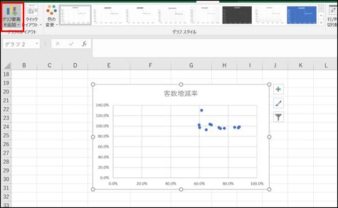 エクセルグラフ要素追加散布図