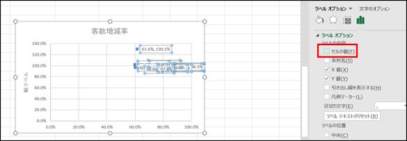 エクセル散布図セルの値設定