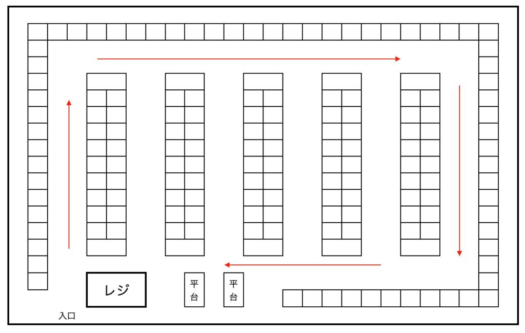 レイアウトイメージ図