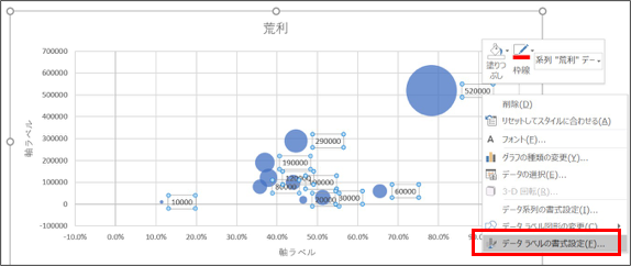データラベルの表示変更方法画像