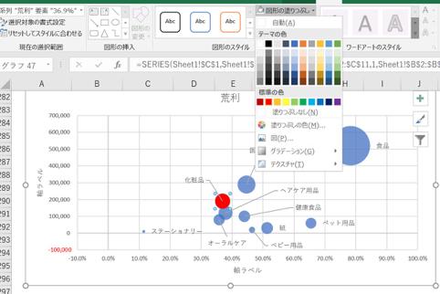 エクセルバブルチャート個別色変更方法画像
