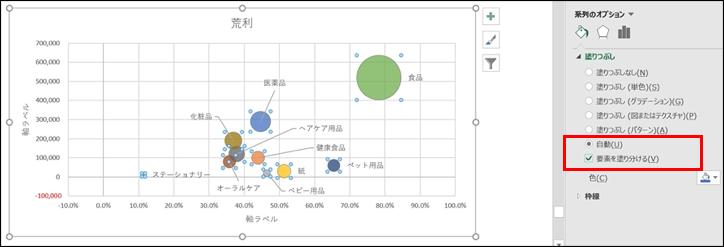 エクセルバブルチャート自動色分け方法画像