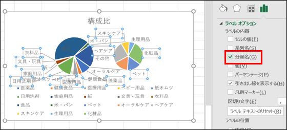 円グラフラベルオプション設定方法