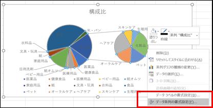 円グラフデータ系列の書式設定方法