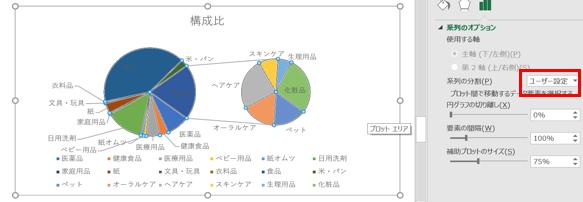円グラフ系列オプションユーザー設定画像
