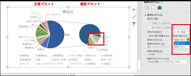 円グラフプロット選択画像