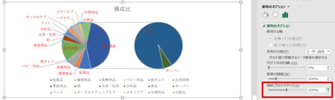 円グラフ補助プロットのサイズ変更方法画像