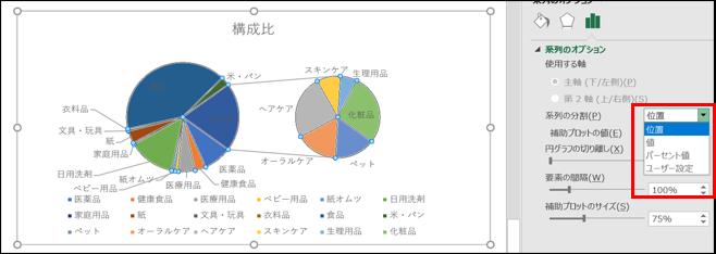 円グラフ系列分割の補足画像