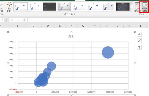 エクセルバブルチャートデータの選択画像