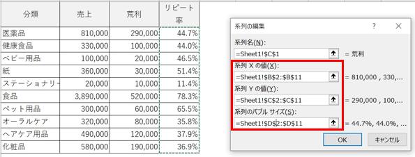 エクセルバブルチャート軸の変更画像