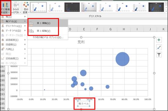 エクセルバブルチャート軸とラベル設定画像
