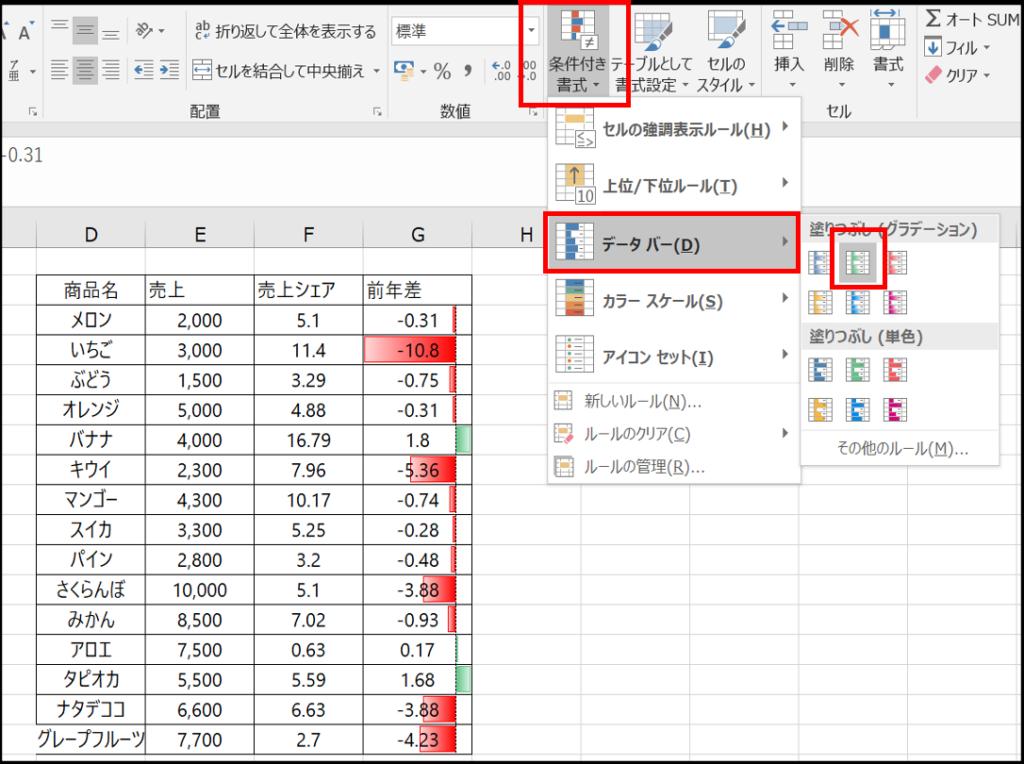 エクセルデータバー選択